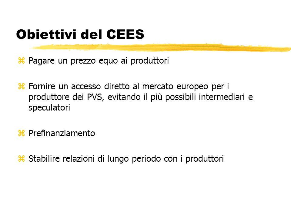 Obiettivi del CEES zPagare un prezzo equo ai produttori zFornire un accesso diretto al mercato europeo per i produttore dei PVS, evitando il più possi