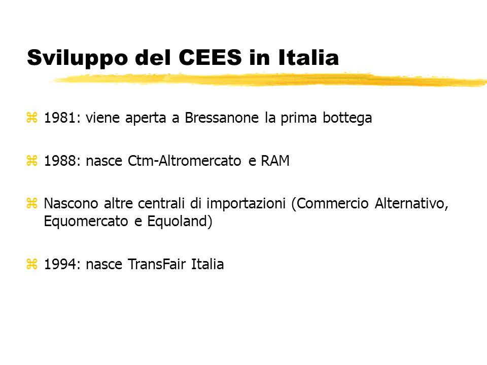 Sviluppo del CEES in Italia z1981: viene aperta a Bressanone la prima bottega z1988: nasce Ctm-Altromercato e RAM zNascono altre centrali di importazi