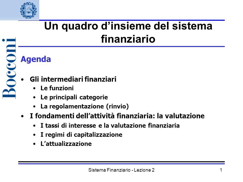 Sistema Finanziario - Lezione 21 Un quadro dinsieme del sistema finanziario Agenda Gli intermediari finanziari Le funzioni Le principali categorie La