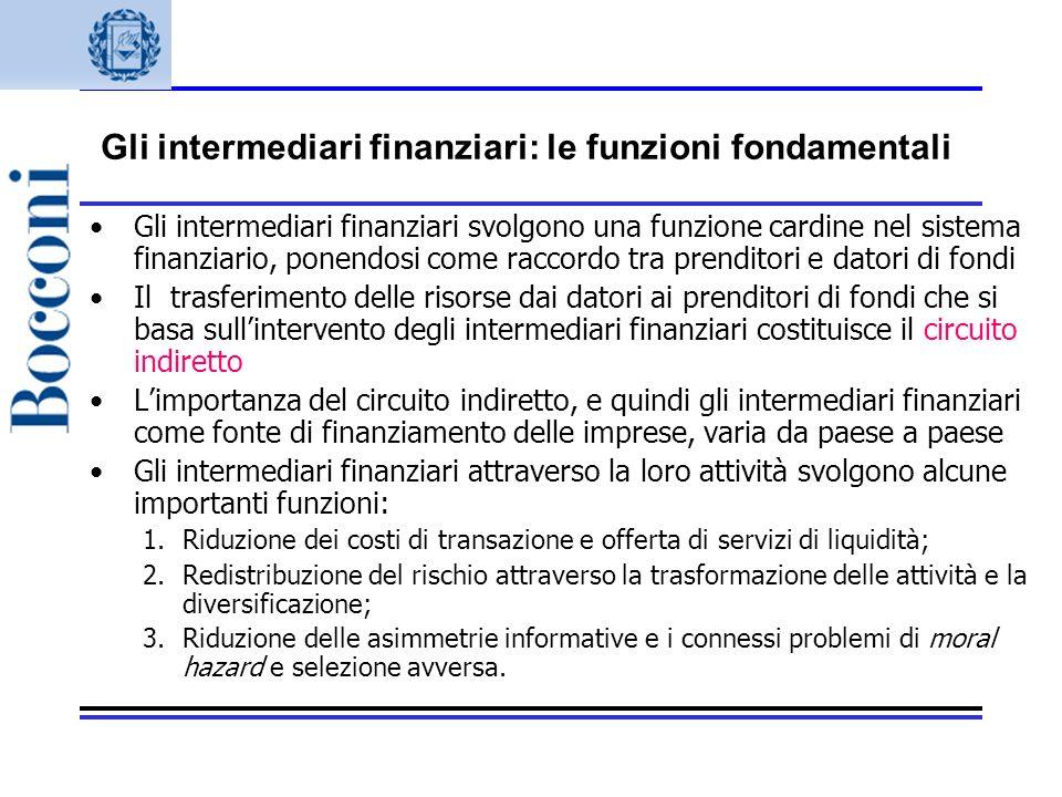 Gli intermediari finanziari svolgono una funzione cardine nel sistema finanziario, ponendosi come raccordo tra prenditori e datori di fondi Il trasfer