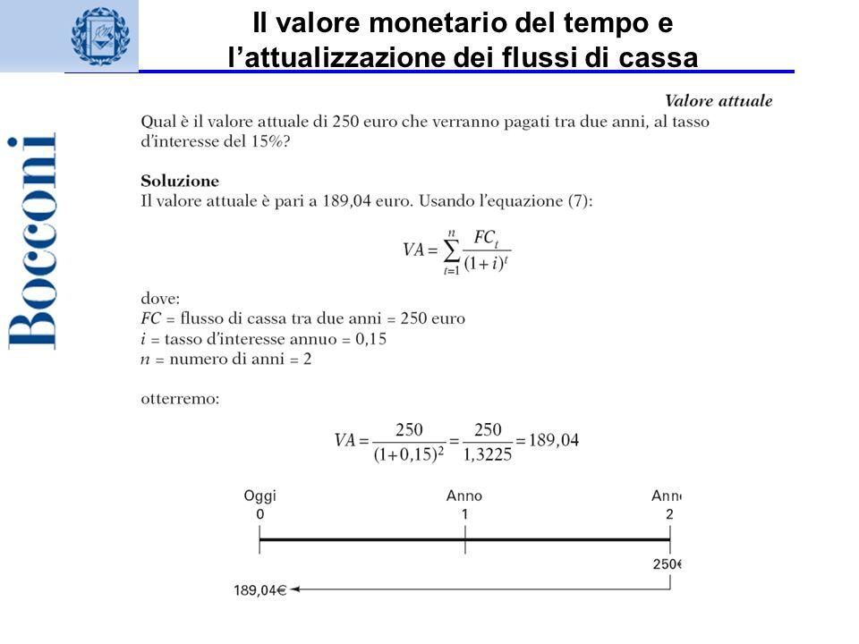 Il valore monetario del tempo e lattualizzazione dei flussi di cassa