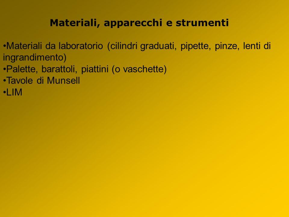 Materiali, apparecchi e strumenti Materiali da laboratorio (cilindri graduati, pipette, pinze, lenti di ingrandimento) Palette, barattoli, piattini (o