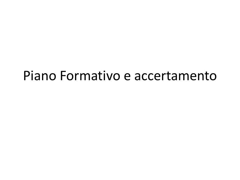 Piano Formativo: elementi minimi elemento minimo metodologico: partire dallalto / ripartizione triennale elementi minimi di contenuto: a)che cosa (OSA) e chi (gruppo classe specifico) b)risorse (insegnamenti) c)tempi complessivi (per aree e insegnamenti) d)articolazione formativa (o strutturazione dellapprendimento) - UF - attività a)accertamento e valutazione (criteri – non principi…)