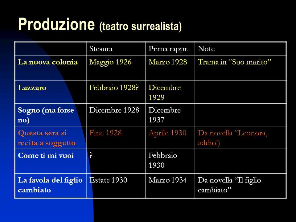 StesuraPrima rappr.Note La nuova coloniaMaggio 1926Marzo 1928Trama in Suo marito LazzaroFebbraio 1928?Dicembre 1929 Sogno (ma forse no) Dicembre 1928D
