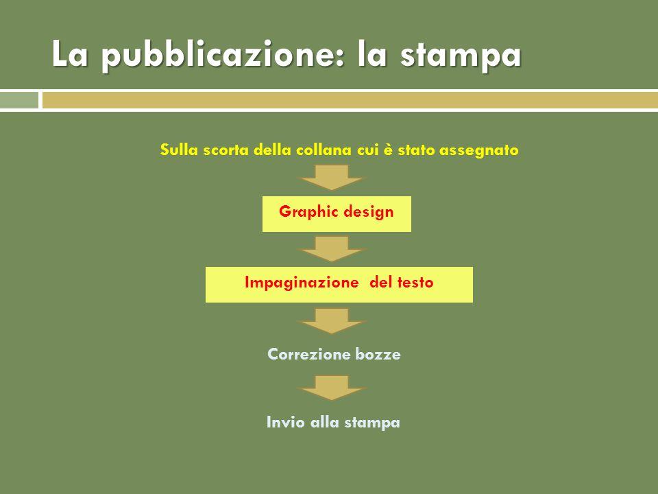 Struttura di una casa editrice Editore/publisher (proprietà) Amministratore delegato Direttore di collana / acquiring editor ScoutingRedazione Uff.
