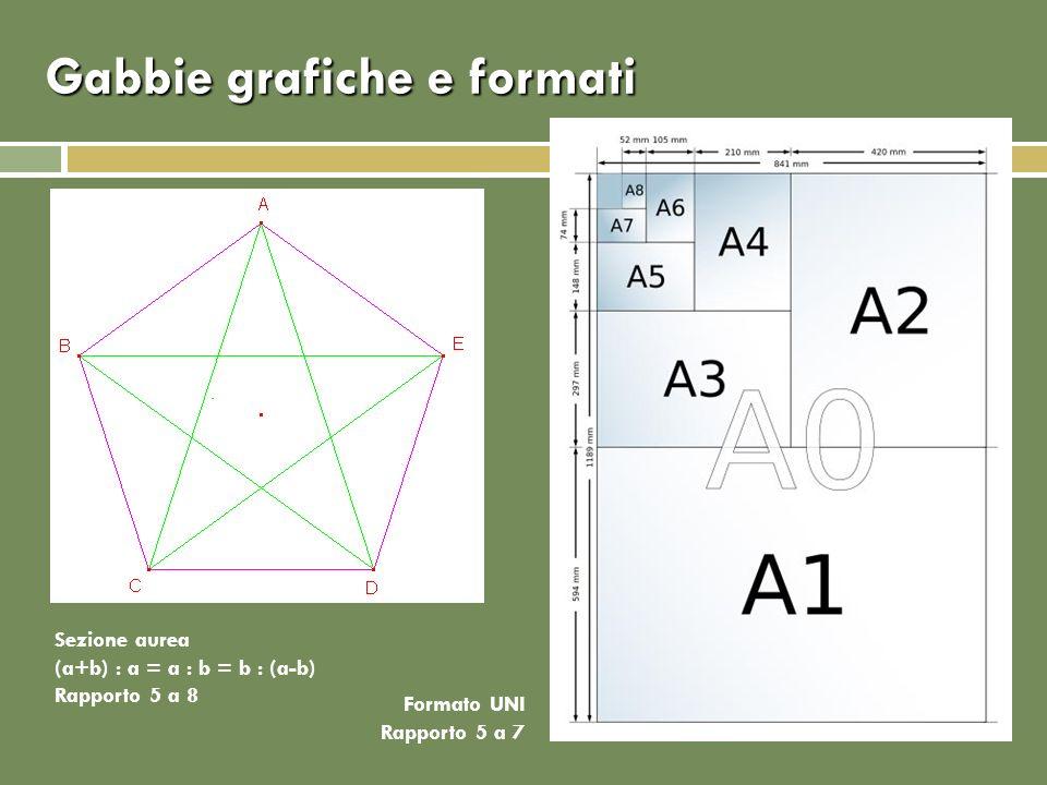 Gabbie grafiche e formati Formato UNI Rapporto 5 a 7 Sezione aurea (a+b) : a = a : b = b : (a-b) Rapporto 5 a 8
