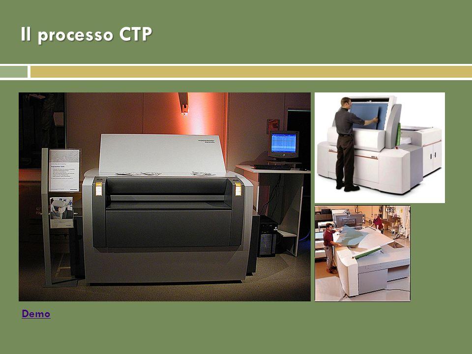 Il processo CTP Demo