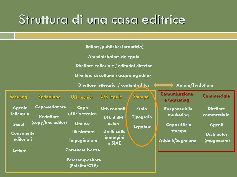 Tirature e run on De divinis institutionibus di Lattanzio (1465): 275 copie Bibbia a 42 linee (1452-55): 180 copie 1990: tiratura media > 5.800 copie 2000: tiratura media > 5.100 copie 2005: tiratura media > 4.500 copie 2009: tiratura media > 3.600 copie