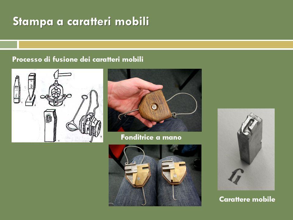 Stampa a caratteri mobili Processo di fusione dei caratteri mobili Fonditrice a mano Carattere mobile
