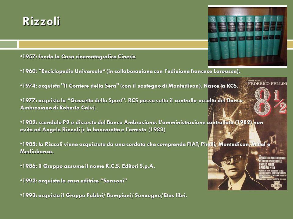 Rizzoli 1957: fonda la Casa cinematografica Cineriz1957: fonda la Casa cinematografica Cineriz 1960:
