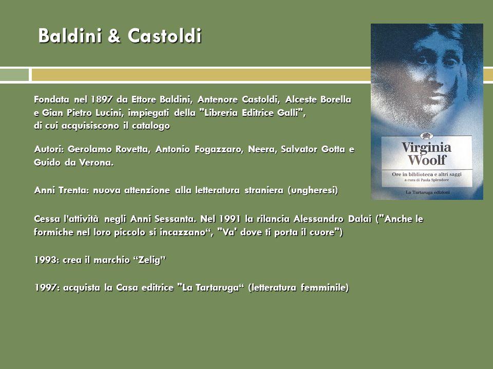 Baldini & Castoldi 1993: crea il marchio Zelig Cessa lattività negli Anni Sessanta. Nel 1991 la rilancia Alessandro Dalai (