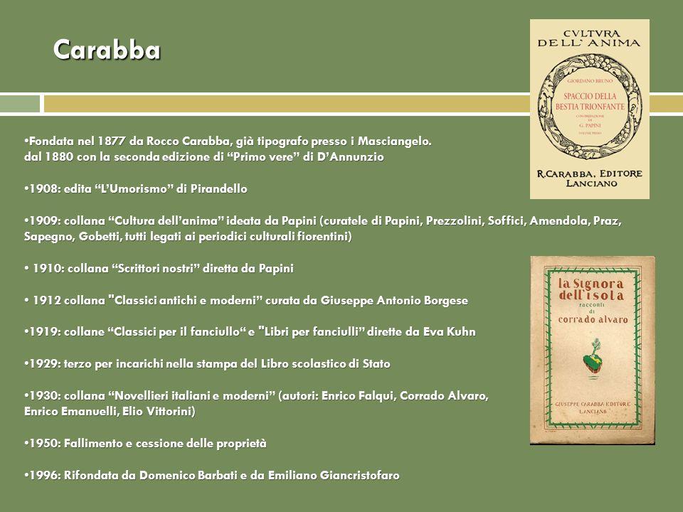 Carabba Fondata nel 1877 da Rocco Carabba, già tipografo presso i Masciangelo. Editore dal 1880 con la seconda edizione di Primo vere di DAnnunzioFond
