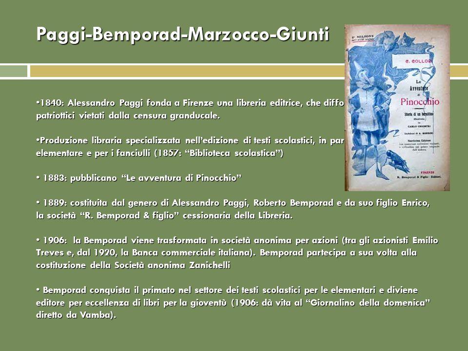 1840: Alessandro Paggi fonda a Firenze una libreria editrice, che diffonde libri ed opuscoli patriottici vietati dalla censura granducale.1840: Alessa
