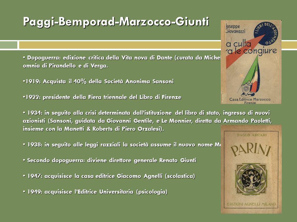 Dopoguerra: edizione critica della Vita nova di Dante (curata da Michele Barbi), l'Opera omnia di Pirandello e di Verga. Dopoguerra: edizione critica