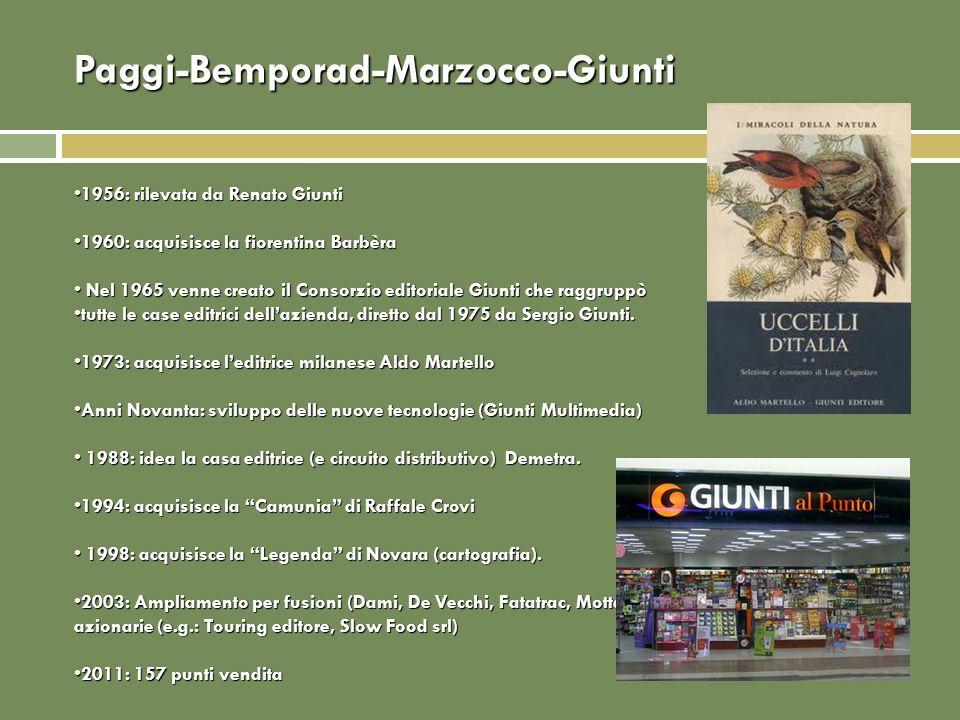 1956: rilevata da Renato Giunti1956: rilevata da Renato Giunti 1960: acquisisce la fiorentina Barbèra1960: acquisisce la fiorentina Barbèra Nel 1965 v