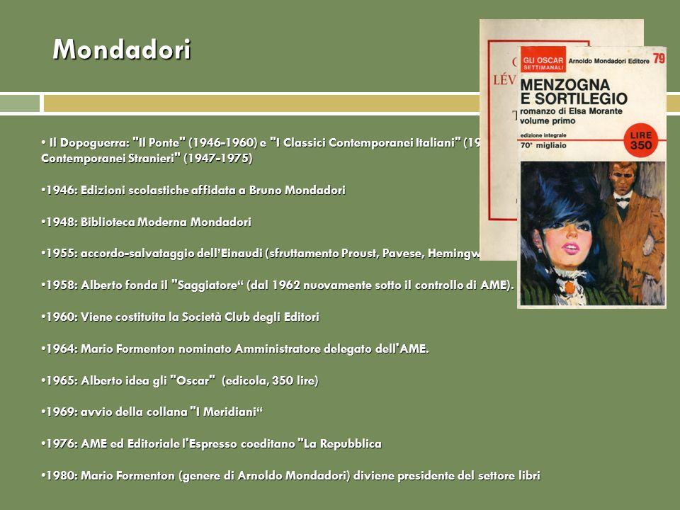 Mondadori Il Dopoguerra: