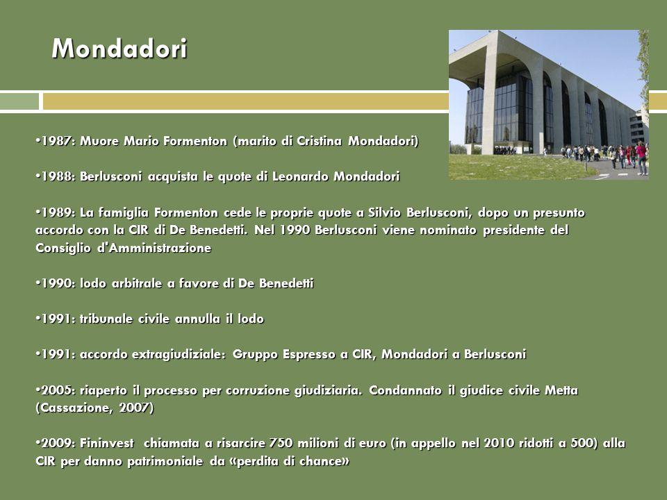 Mondadori 1987: Muore Mario Formenton (marito di Cristina Mondadori)1987: Muore Mario Formenton (marito di Cristina Mondadori) 1988: Berlusconi acquis
