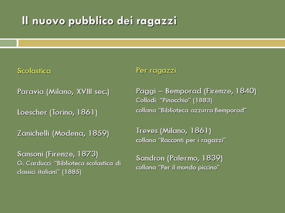 Il nuovo pubblico dei ragazzi Scolastica Paravia (Milano, XVIII sec.) Loescher (Torino, 1861) Zanichelli (Modena, 1859) Sansoni (Firenze, 1873) G. Car