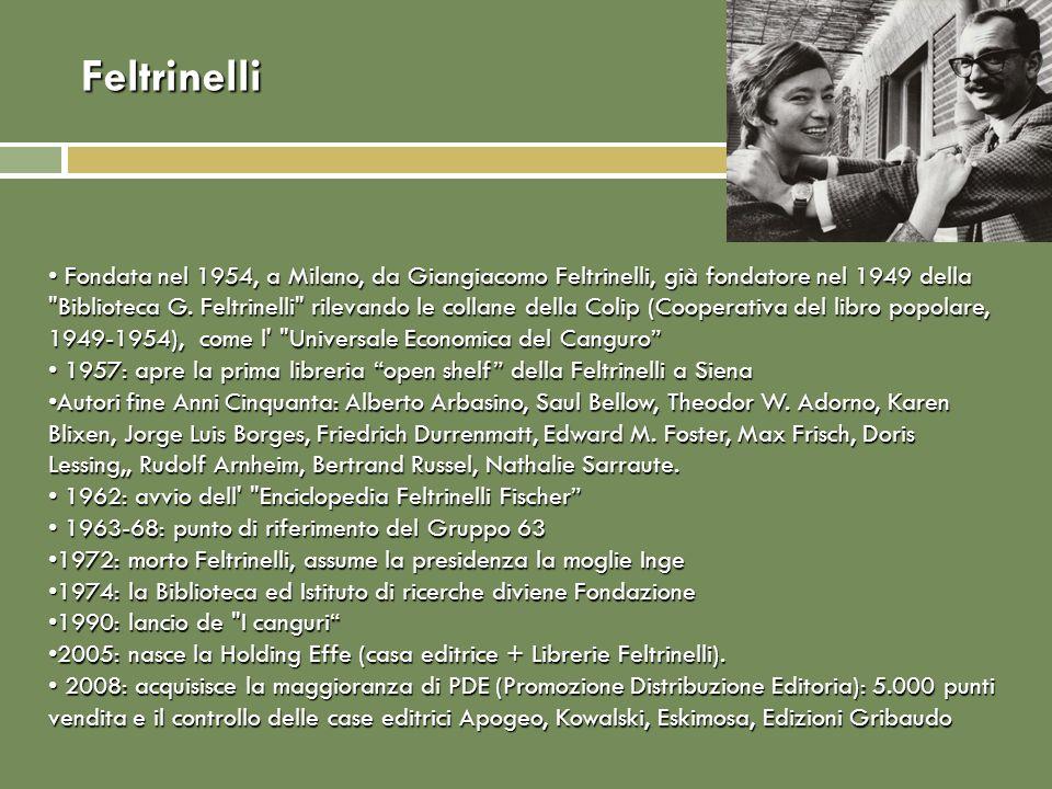Feltrinelli Fondata nel 1954, a Milano, da Giangiacomo Feltrinelli, già fondatore nel 1949 della Biblioteca G.