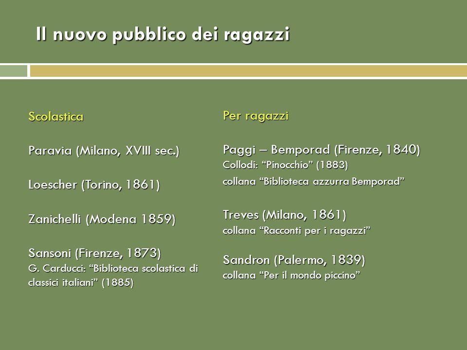 Il nuovo pubblico dei ragazzi Scolastica Paravia (Milano, XVIII sec.) Loescher (Torino, 1861) Zanichelli (Modena 1859) Sansoni (Firenze, 1873) G. Card