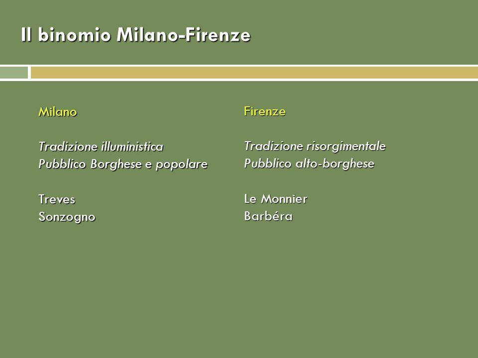 Il binomio Milano-Firenze Milano Tradizione illuministica Pubblico Borghese e popolare TrevesSonzogno Firenze Tradizione risorgimentale Pubblico alto-