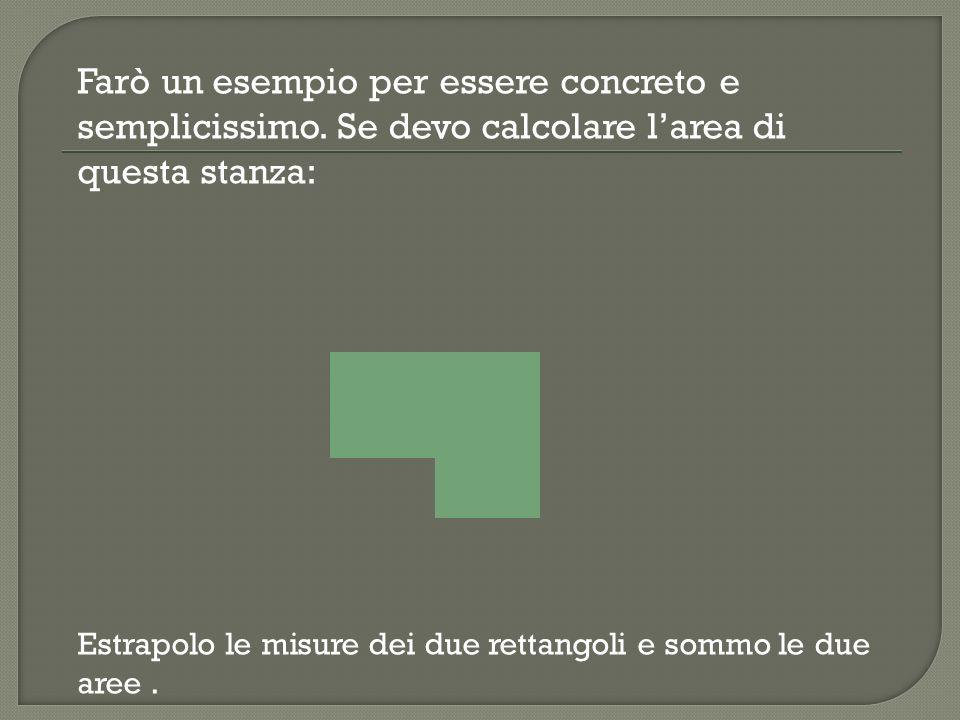Farò un esempio per essere concreto e semplicissimo. Se devo calcolare larea di questa stanza: Estrapolo le misure dei due rettangoli e sommo le due a