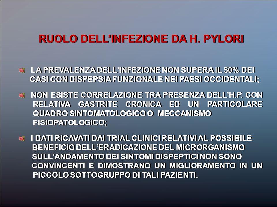RUOLO DELLINFEZIONE DA H. PYLORI LA PREVALENZA DELLINFEZIONE NON SUPERA IL 50% DEI CASI CON DISPEPSIA FUNZIONALE NEI PAESI OCCIDENTALI; NON ESISTE COR