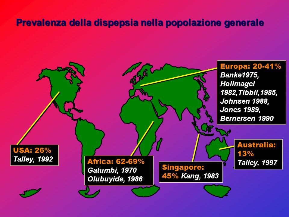 Prevalenza della dispepsia nella popolazione generale Singapore: 45% Kang, 1983 Africa: 62-69% Gatumbi, 1970 Olubuyide, 1986 Australia: 13% Talley, 19