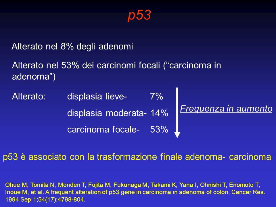 p53 Alterato nel 8% degli adenomi Alterato nel 53% dei carcinomi focali (carcinoma in adenoma) Ohue M, Tomita N, Monden T, Fujita M, Fukunaga M, Takam