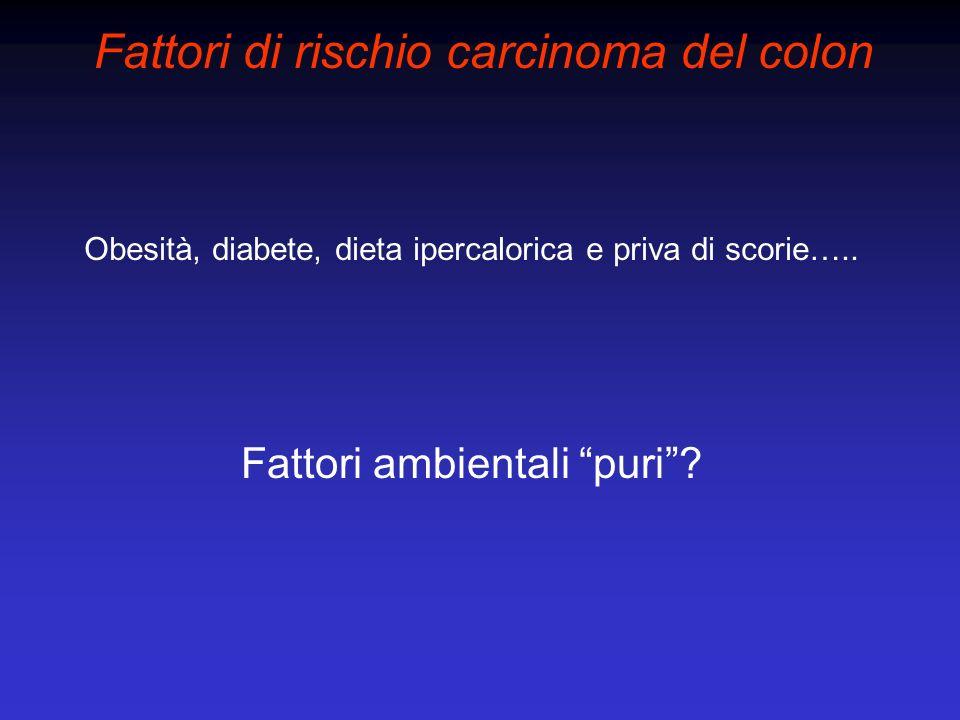 Fattori di rischio carcinoma del colon Obesità, diabete, dieta ipercalorica e priva di scorie….. Fattori ambientali puri?