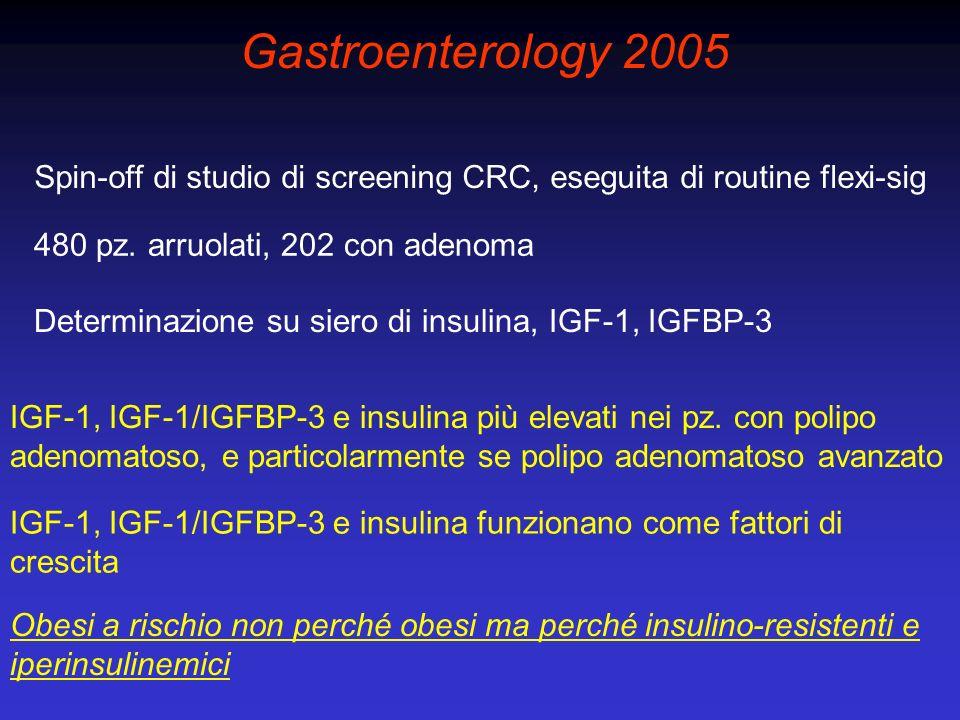 Spin-off di studio di screening CRC, eseguita di routine flexi-sig 480 pz. arruolati, 202 con adenoma Gastroenterology 2005 Determinazione su siero di