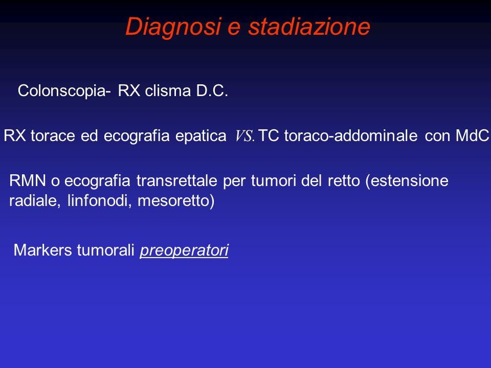 Colonscopia- RX clisma D.C. RX torace ed ecografia epatica Diagnosi e stadiazione TC toraco-addominale con MdC Markers tumorali preoperatori VS. RMN o