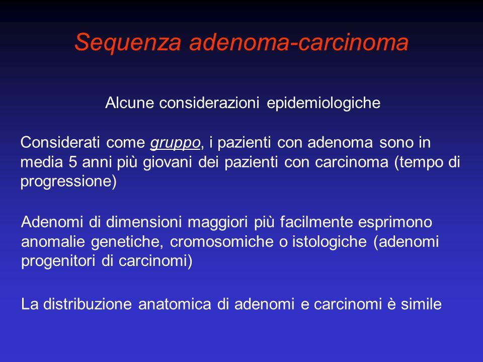 Sequenza adenoma-carcinoma Alcune considerazioni epidemiologiche Considerati come gruppo, i pazienti con adenoma sono in media 5 anni più giovani dei