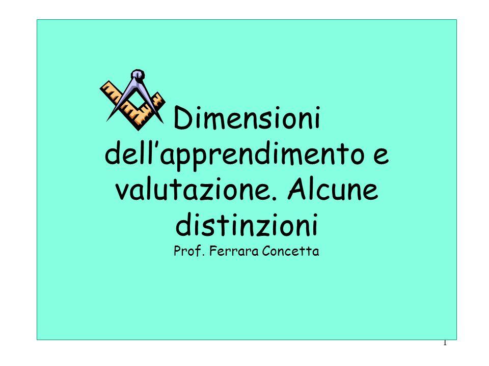 1 Dimensioni dellapprendimento e valutazione. Alcune distinzioni Prof. Ferrara Concetta