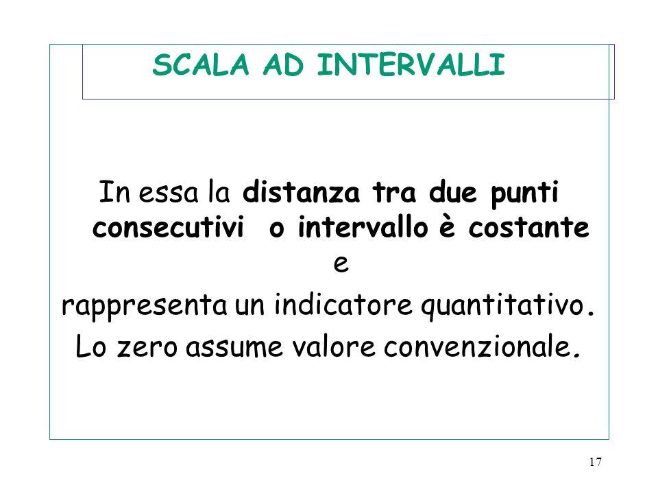 17 SCALA AD INTERVALLI In essa la distanza tra due punti consecutivi o intervallo è costante e rappresenta un indicatore quantitativo. Lo zero assume
