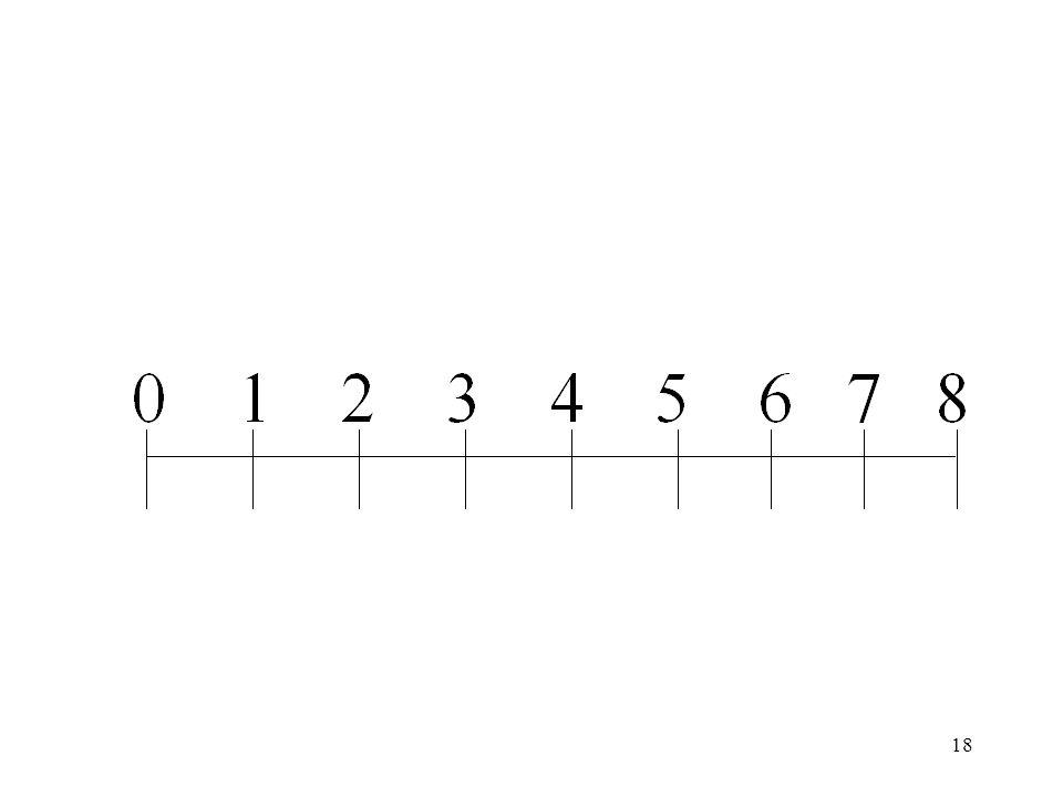 19 Consente di determinare: la quantità di possesso di una caratteristica rilevata; la differenza dintensità con cui due diversi elementi o punteggi possiedono la qualità rilevata; la grandezza del rapporto di quella intensità.