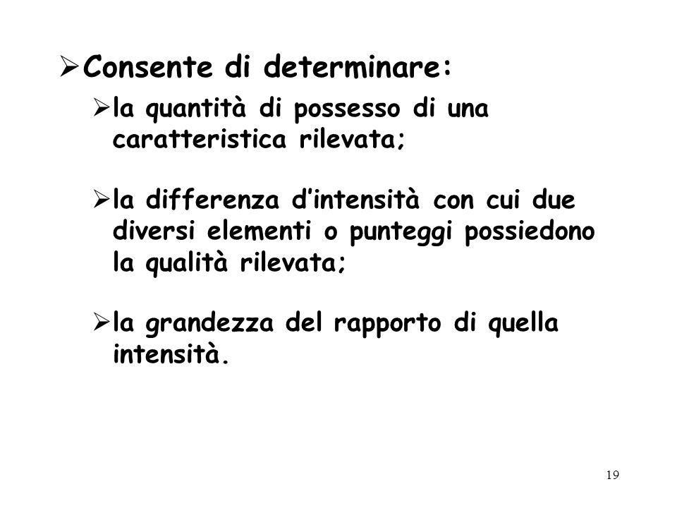 19 Consente di determinare: la quantità di possesso di una caratteristica rilevata; la differenza dintensità con cui due diversi elementi o punteggi p