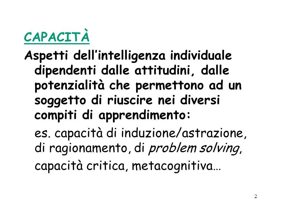 2 CAPACITÀ Aspetti dellintelligenza individuale dipendenti dalle attitudini, dalle potenzialità che permettono ad un soggetto di riuscire nei diversi