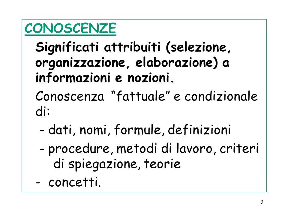 3 CONOSCENZE Significati attribuiti (selezione, organizzazione, elaborazione) a informazioni e nozioni. Conoscenza fattuale e condizionale di: - dati,