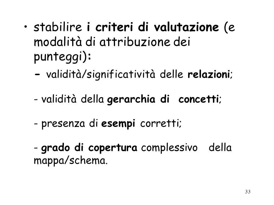 33 stabilire i criteri di valutazione (e modalità di attribuzione dei punteggi): - validità/significatività delle relazioni; - validità della gerarchi