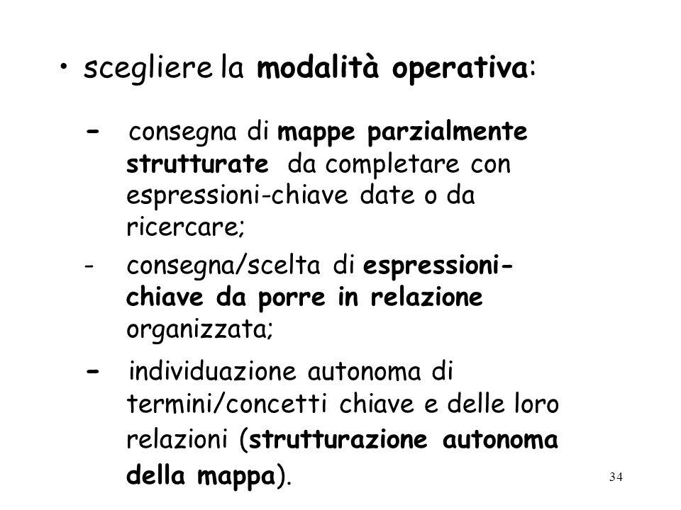 34 scegliere la modalità operativa: - consegna di mappe parzialmente strutturate da completare con espressioni-chiave date o da ricercare; - consegna/