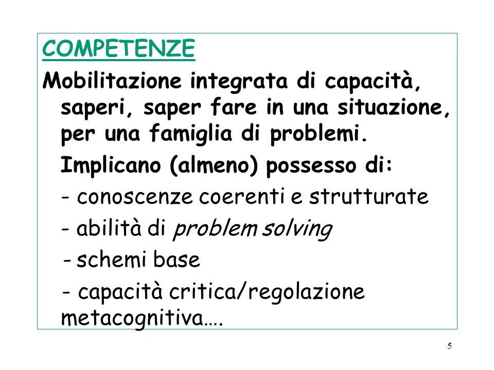 5 COMPETENZE Mobilitazione integrata di capacità, saperi, saper fare in una situazione, per una famiglia di problemi. Implicano (almeno) possesso di: