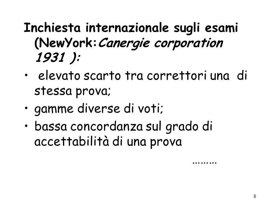 8 Inchiesta internazionale sugli esami (NewYork:Canergie corporation 1931 ): elevato scarto tra correttori una di stessa prova; gamme diverse di voti;