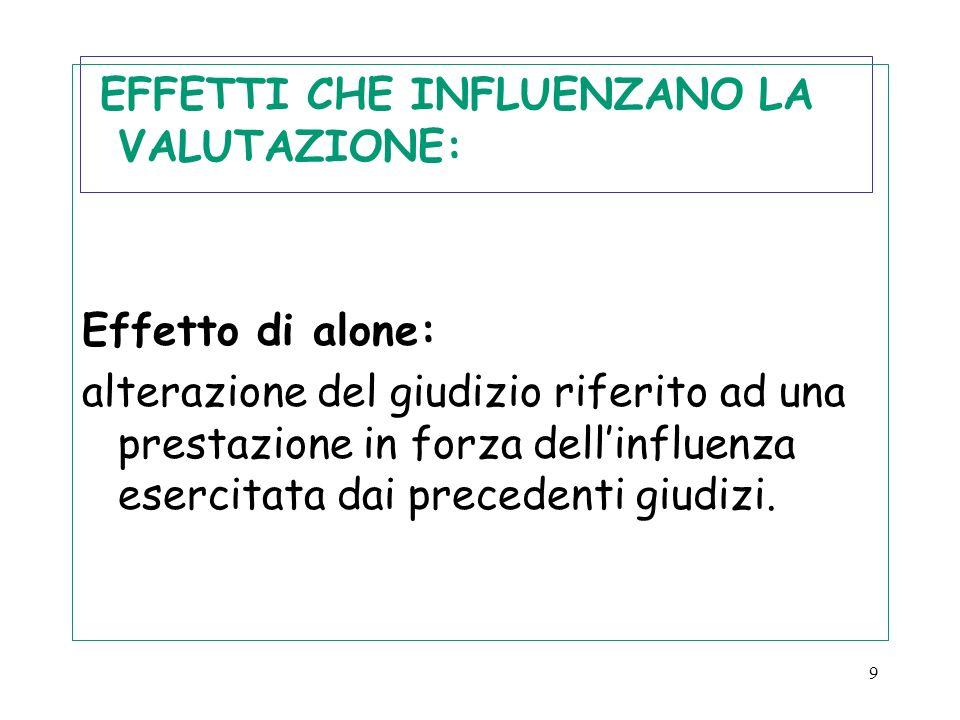 9 EFFETTI CHE INFLUENZANO LA VALUTAZIONE: Effetto di alone: alterazione del giudizio riferito ad una prestazione in forza dellinfluenza esercitata dai