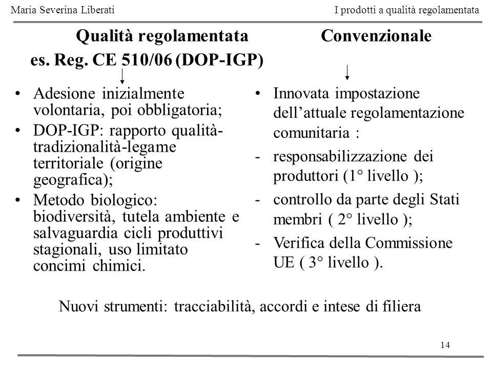 14 Qualità regolamentata Convenzionale es. Reg. CE 510/06 (DOP-IGP) Adesione inizialmente volontaria, poi obbligatoria; DOP-IGP: rapporto qualità- tra