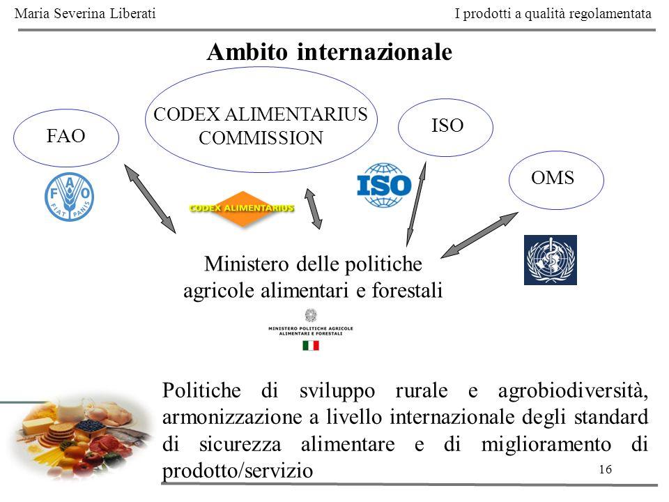 16 Ambito internazionale FAO Ministero delle politiche agricole alimentari e forestali CODEX ALIMENTARIUS COMMISSION OMS Politiche di sviluppo rurale