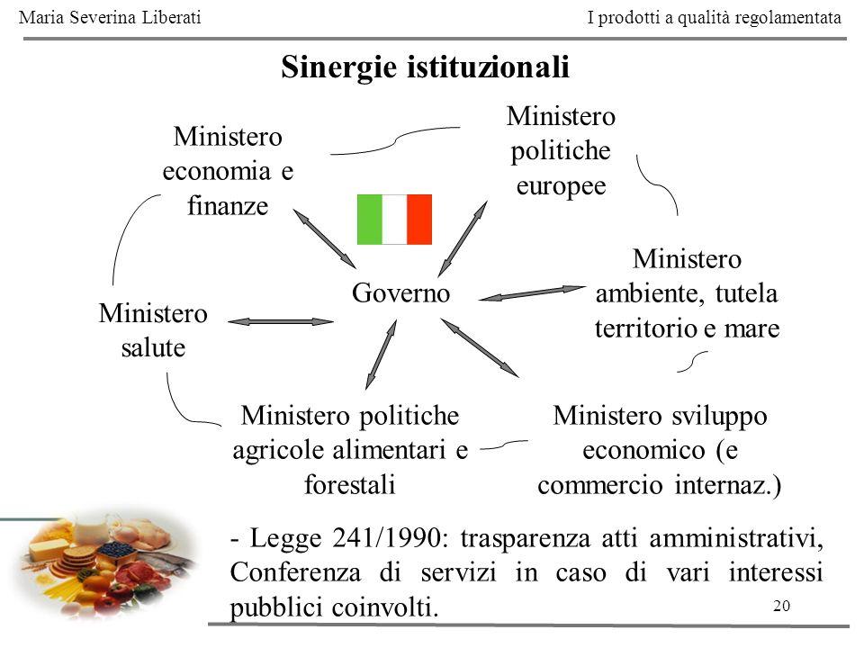 20 Sinergie istituzionali Governo Ministero economia e finanze Ministero politiche europee Ministero politiche agricole alimentari e forestali Ministe