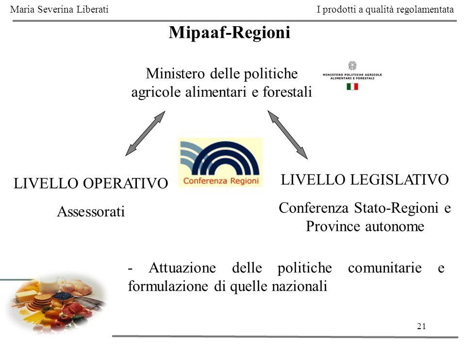 21 Mipaaf-Regioni LIVELLO OPERATIVO Assessorati Ministero delle politiche agricole alimentari e forestali LIVELLO LEGISLATIVO Conferenza Stato-Regioni
