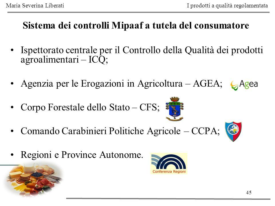 45 Sistema dei controlli Mipaaf a tutela del consumatore Ispettorato centrale per il Controllo della Qualità dei prodotti agroalimentari – ICQ; Agenzi