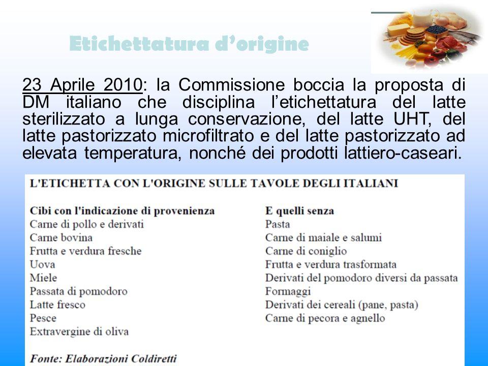 102 Etichettatura dorigine 23 Aprile 2010: la Commissione boccia la proposta di DM italiano che disciplina letichettatura del latte sterilizzato a lun